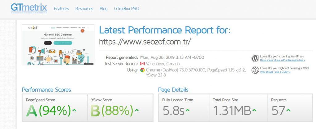 SEO Çalışmalarına Site Hızının Etkisi!